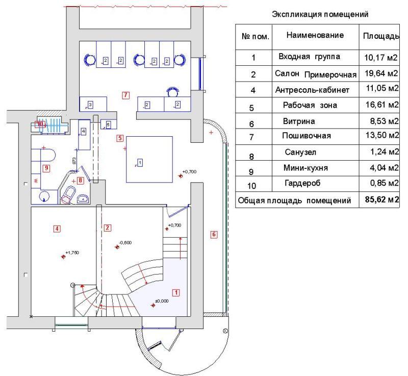Бизнес план по выращиванию клубники на дому