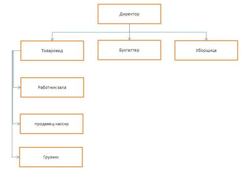 бизнес план производство профилированного бруса