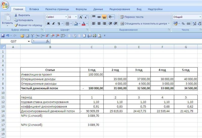 Расчет чистой приведенной стоимости в Excel - результаты