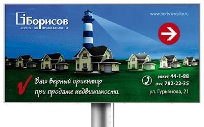 Контекстная реклама в недвижимости